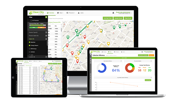 Clean City Network Software | Smart City Solutions